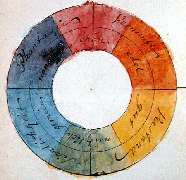 Circle of colours by Goethe